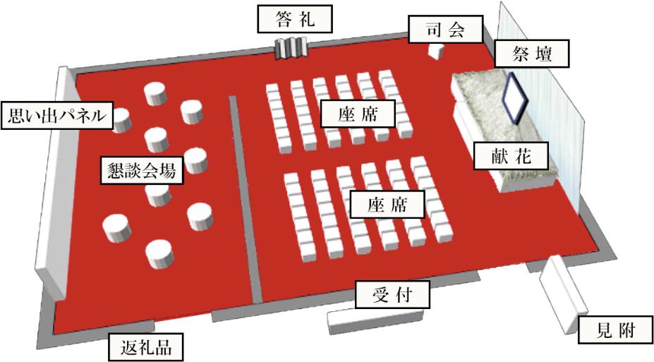 会場イメージ図